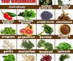 food-speed-up-metabolism