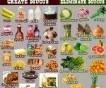mucus-create-eliminate